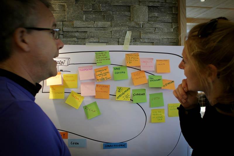 Team Building Verona - Formazione Esperienziale