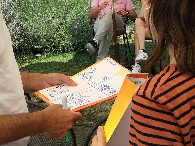 Team Building Verona case history Trouw Nutrition